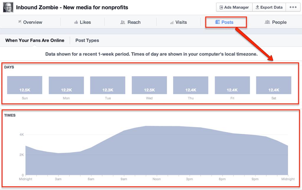 שיווק בפייסבוק - איך לדעת מתי האוהדים שלי מחוברים לפייסבוק